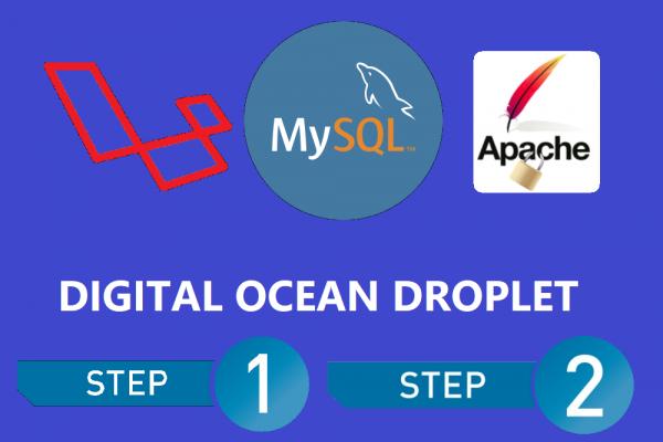 Complete steps for deploying laravel web application to cloud server (digital ocean droplet)