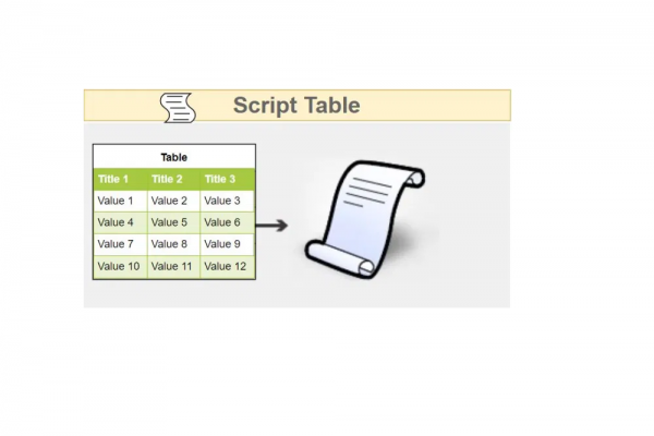 SQL script to get table structure info without using tools